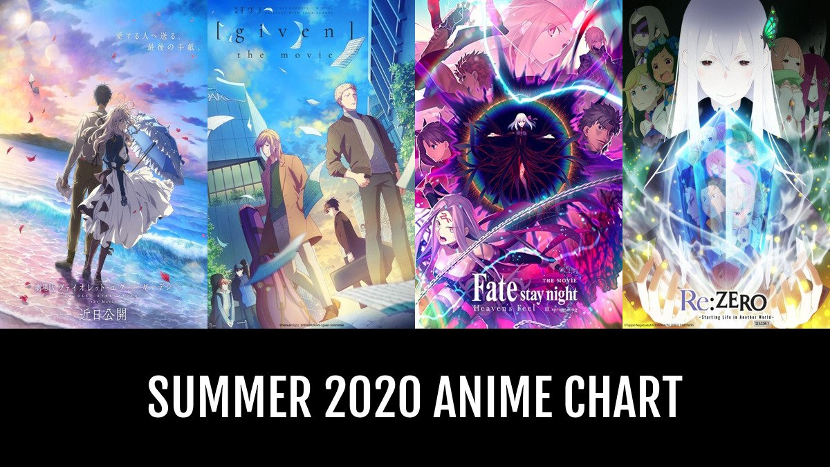 Anime List Summer 2020.Summer 2020 Anime Chart Anime Planet