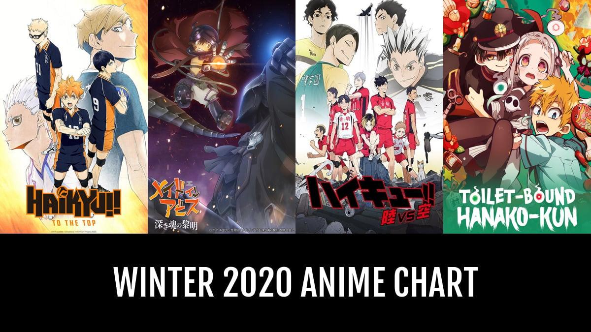 Anime Chart Winter 2020.Winter 2020 Anime Chart Anime Planet
