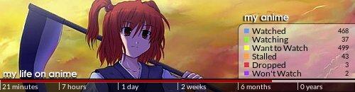 ...eredeti Anime-Planet lábléc...