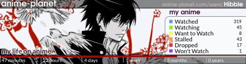 Hibble's anime, manga, reviews, recommendations, blogs and lists at Anime-Planet