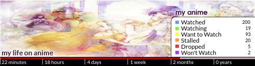 SofiaviBritannia's anime, manga, reviews, recommendations, blogs and lists at Anime-Planet