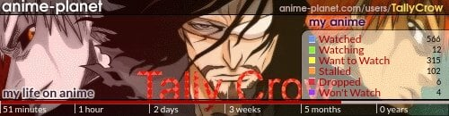 TallyCrow's anime, manga, reviews, recommendations, blogs and lists at Anime-Planet